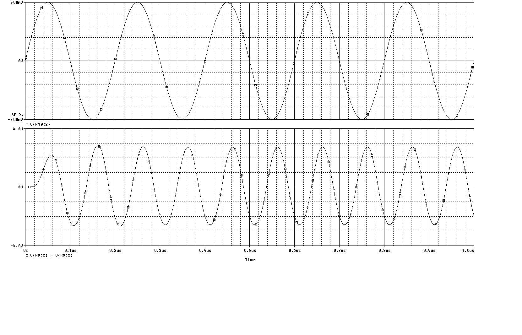 BJT_Frequency_Doubler_waveforms.jpg